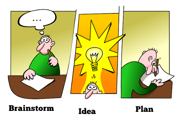 Brainstorm, Idea and Plan